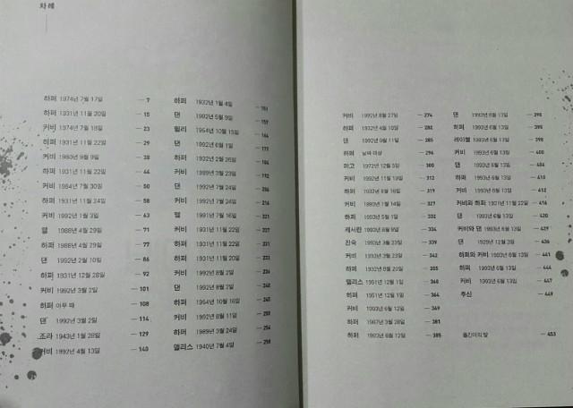 2015-09-14 샤이닝걸스 목차.jpg
