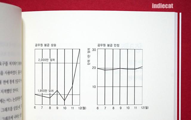 새빨간거짓말통계 (9).JPG