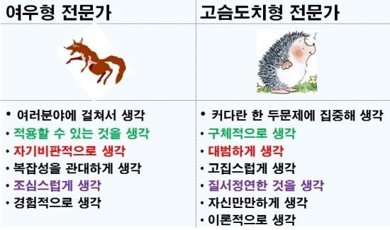 여우와고슴도치_유형.jpg