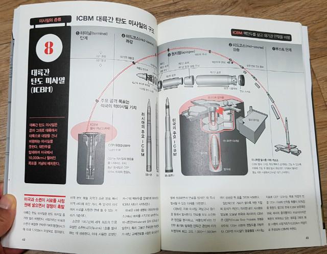 미사일구조교과서2.jpg