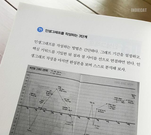 생각정리스킬_천그루숲 (23).jpg