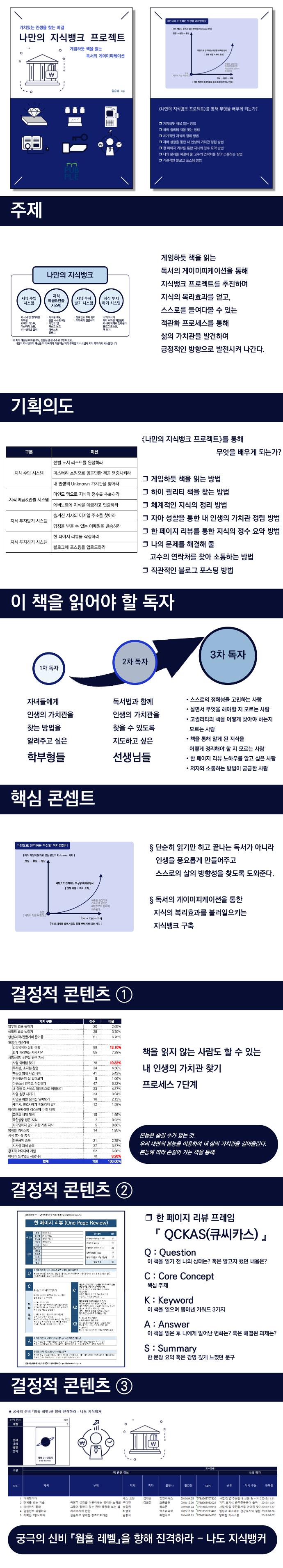 POD소개_나만의 지식뱅크 프로젝트_소개_690.png
