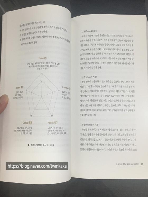 박기자의 디지털 콘텐츠 가이드_퍼스널 브랜딩에도 공식이 있다_003.jpg